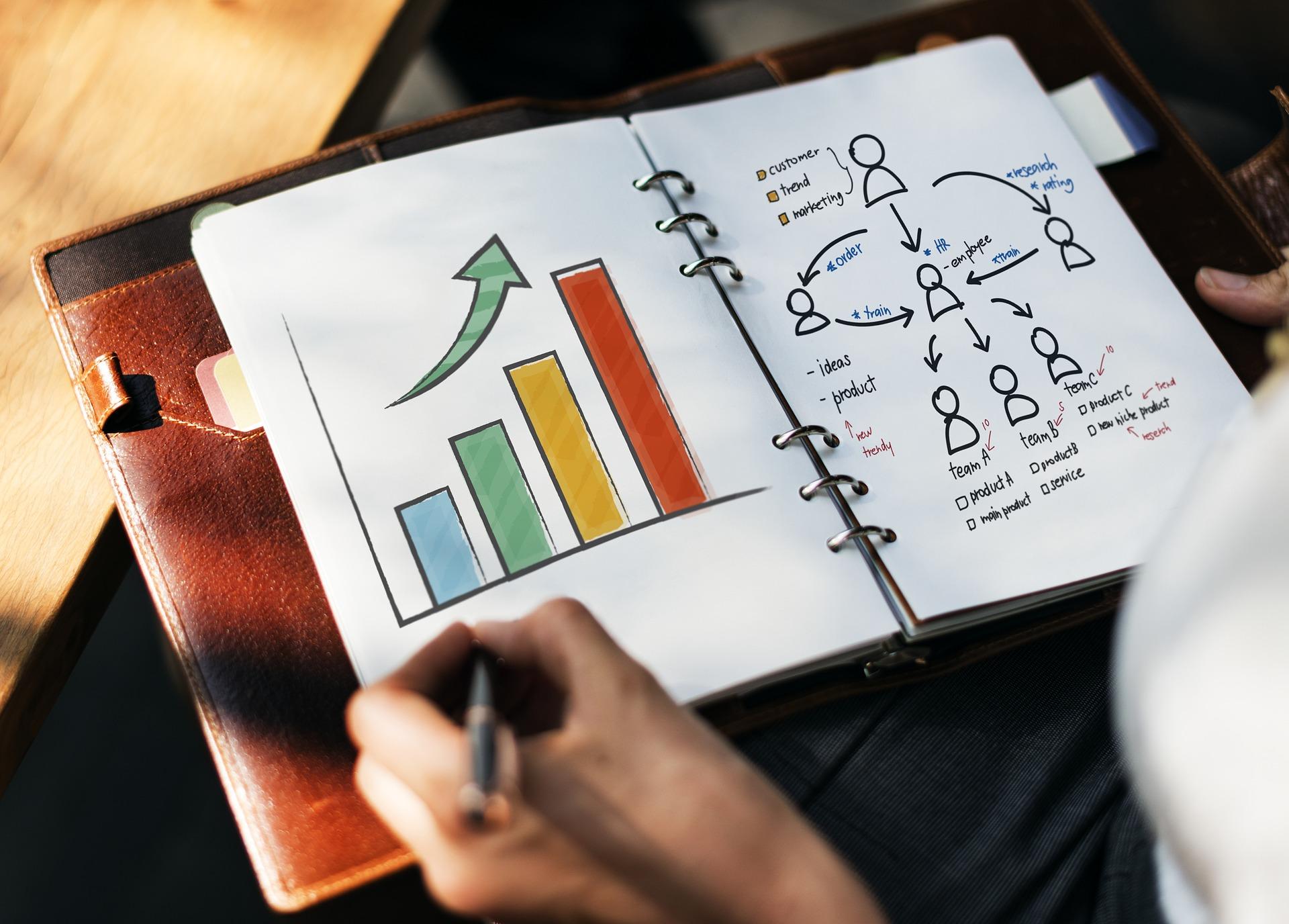 6 tecniche di marketing