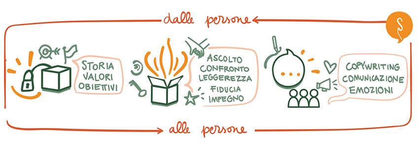 infografica-scatola-mani-fumetto